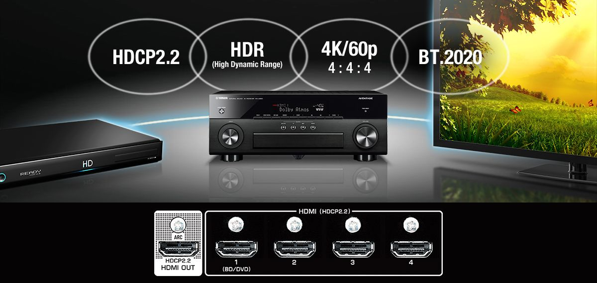 4K_Ultra_HD_1_1200x570_e462f120dfd9175068e86181df2a1749 rx v481 features av receivers audio & visual products  at fashall.co