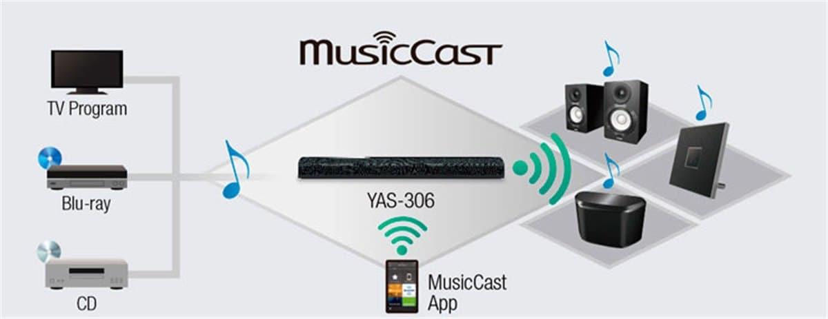 musiccast yas 306 features sound bar audio visual. Black Bedroom Furniture Sets. Home Design Ideas