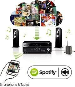 MusicCast RX-S601D - Overview - AV Receivers - Audio