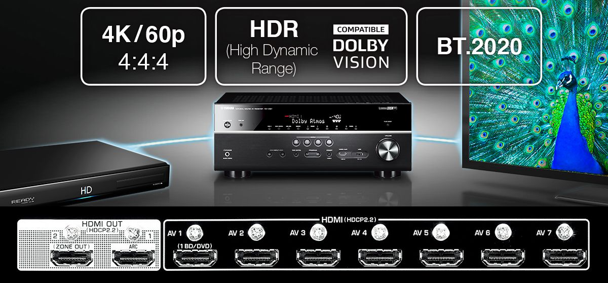 MusicCast RX-A3060 - Features - AV Receivers - Audio