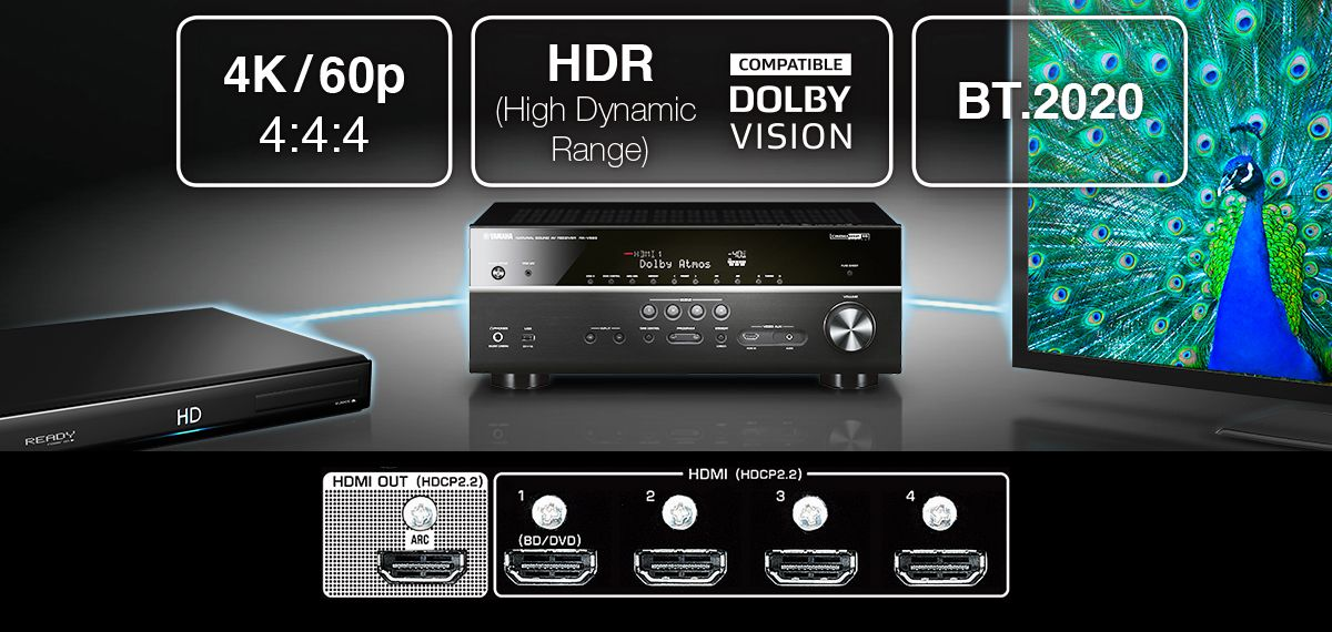 Audio Centre - Yamaha RX-V383 / RX V383 / RXV383 5 1 AV Receiver