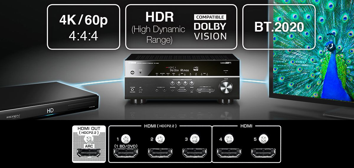 musiccast rx v683 overview av receivers audio visual products yamaha other. Black Bedroom Furniture Sets. Home Design Ideas