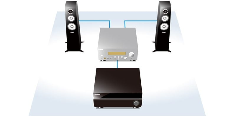 Yamaha RX-A2080 9.2Ch Atmos Network Av Receiver A3080_enhanced-home-theatre-sound-11.2-channel-pre-outs_800x393_63d8e2cb7fe7e4bf38ca9d32a2e659cb