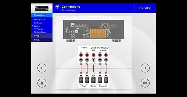 Průvodce nastavením zesilovače Yamaha Amp AV